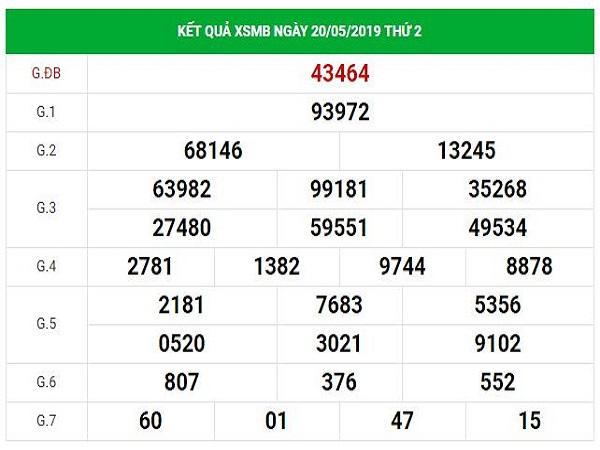 Thống kê VIP lôtô Xổ Số Miền Bắc Thứ 3 ngày 21/5/2019