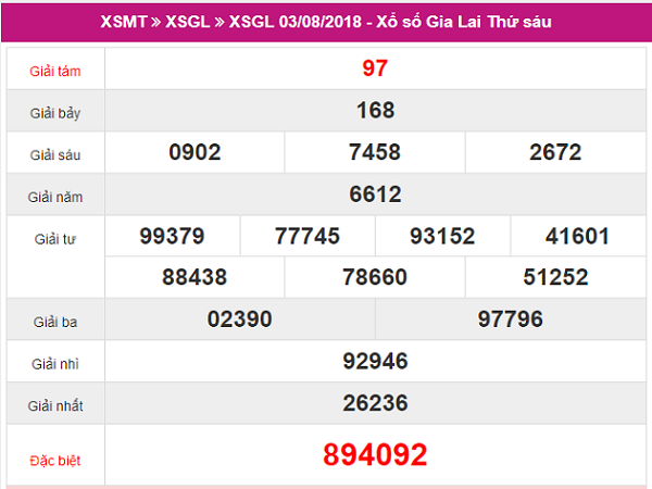 Bảng tổng hợp chốt dự đoán KQXSGL ngày 09/08 chính xác