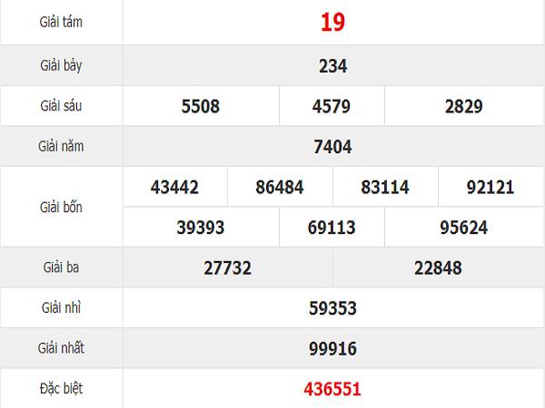 Dự đoán kết quả xổ số Đồng Nai ngày 14/08 chính xác