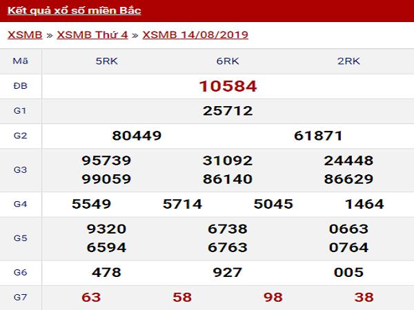 Tổng hợp dự đoán KQXSMB ngày 15/08 chính xác