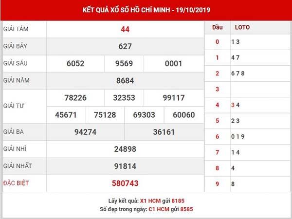 Thống kê xổ số Hồ Chí Minh thứ 2 ngày 21-10-2019