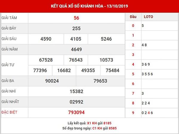 Phân tích XS Khánh Hòa thứ 4 ngày 16-10-2019