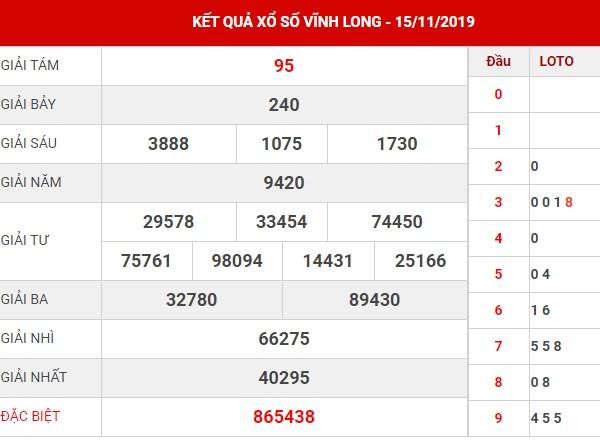 Soi cầu SX Vĩnh Long thứ 6 ngày 22-11-2019