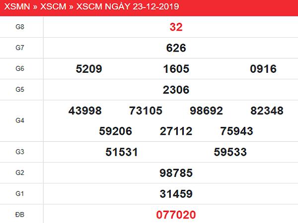 XSCM-23-12-min