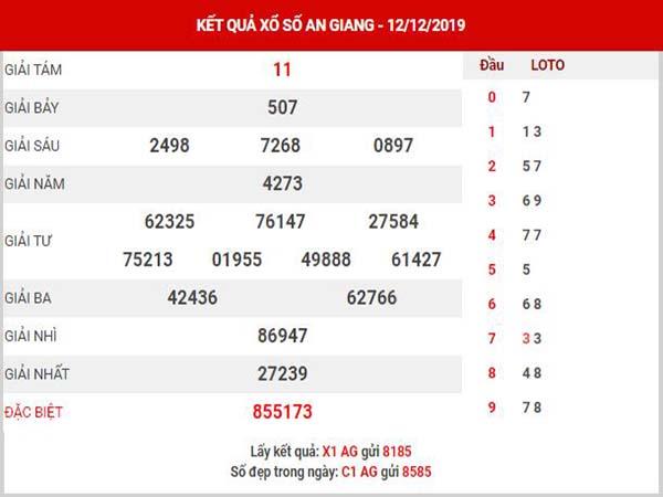 Thống kê XSAG ngày 19/12/2019