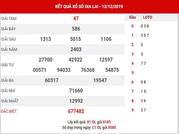Thống kê XSGL ngày 20/12/2019