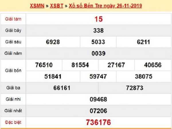 Con số may mắn nhận định kqxsbt ngày 03/12 chuẩn