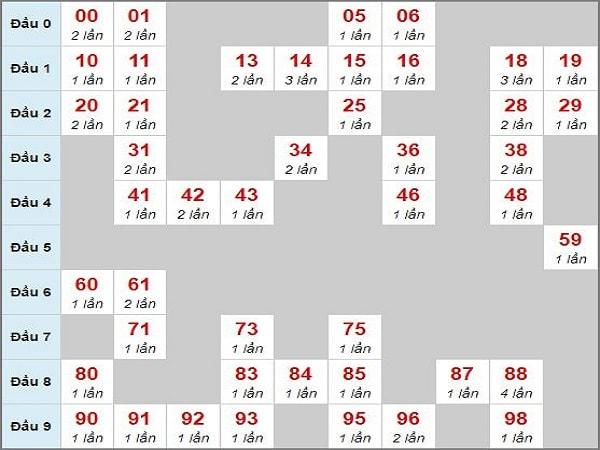 cau-mb-chay-3-ngay-27-2-2020-min