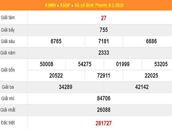 kqxs-binh-phuoc-8-2-2020-min