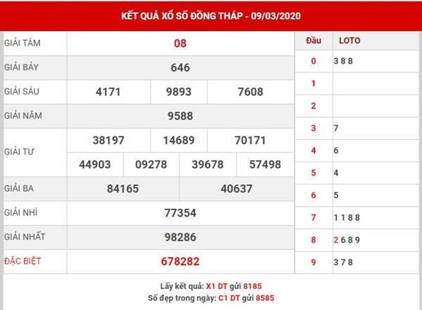 Dự đoán KQXS Đồng Tháp thứ 2 ngày 16-03-2020