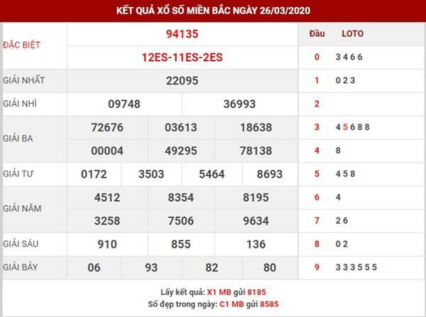 Phân tích KQXSMB thứ 6 ngày 27-3-2020