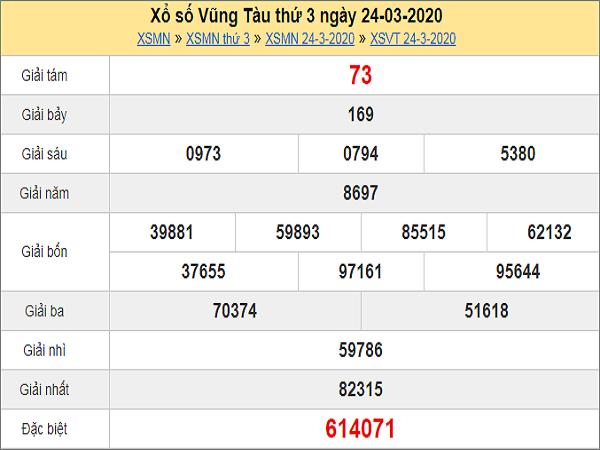 Dự đoán xổ số Vũng Tàu 31-03-2020