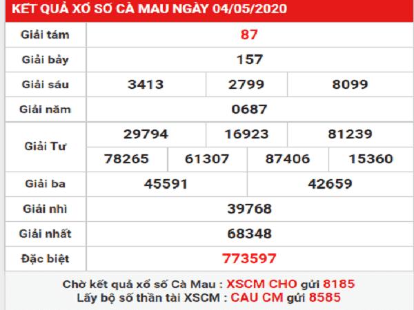 Nhận định KQXSCM- xổ số cà mau ngày 11/05 chuẩn xác