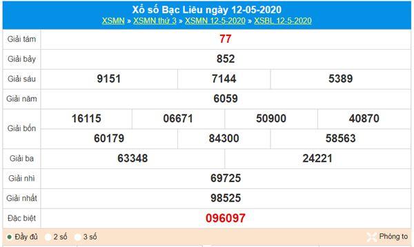 Dự đoán XSBL 19/5/2020 - KQXS Bạc Liêu hôm nay