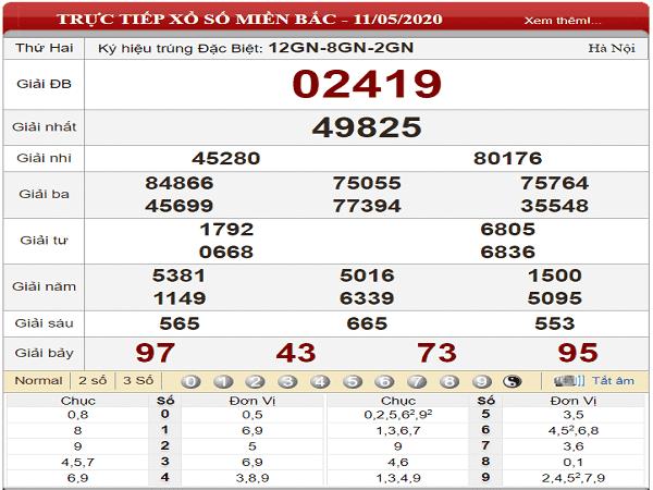 Soi cầu xsmb- kết quả xổ số miền bắc ngày 12/05 chuẩn xác