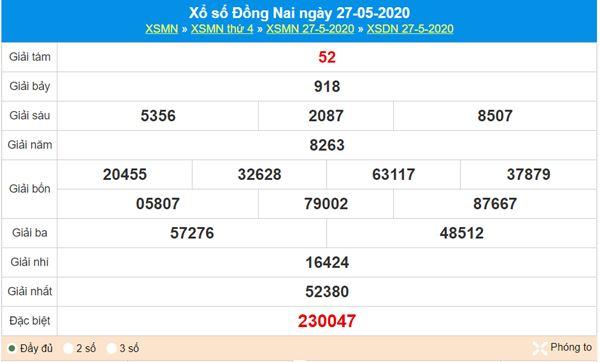 Dự đoán XSDNA 3/6/2020 chốt KQXS Đồng Nai thứ 4