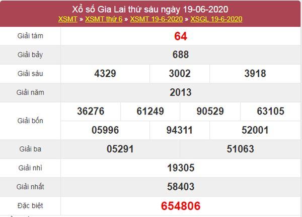 Thống kê XSGL 26/6/2020 chốt KQXS Gia Lai thứ 6