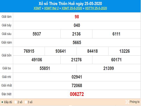 Tổng hợp chốt dự đoán kết quả xổ số Thừa Thiên Huế thứ 2 ngày 01/06