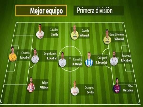 Bình chọn đội hình hay nhất La Liga mùa giải 2019/20