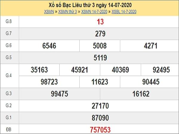 Phân tích XSBL 21/7/2020