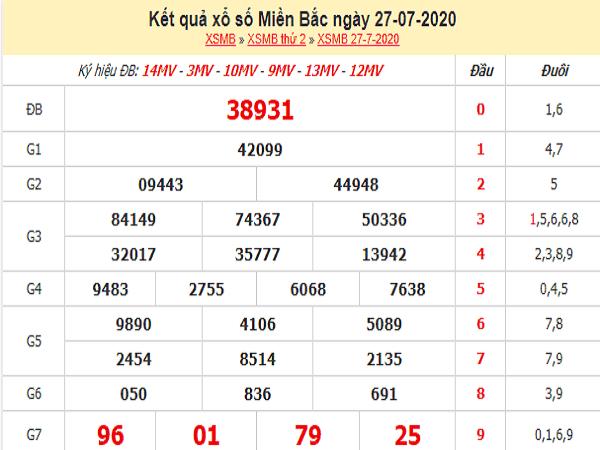 Dự đoán KQXSMB- xổ số miền bắc thứ 3 ngày 28/07/2020