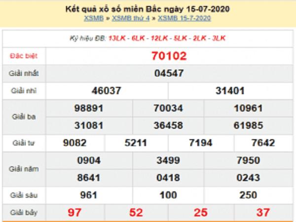 Bảng KQXSMB- Dự đoán xổ số miền bắc ngày 16/07 chuẩn xác