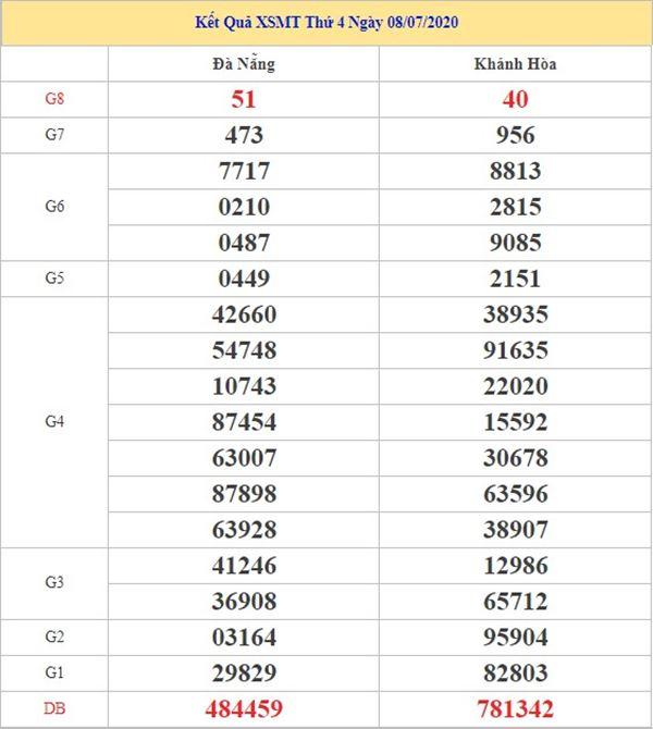 Soi cầu XSMT 15/7/2020 chốt lô số đẹp miền Trung thứ 4