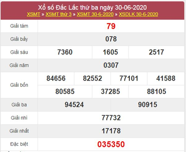 Thống kê XSDLK 7/7/2020 chốt KQXS ĐăkLắc thứ 3