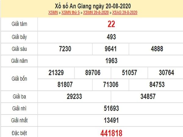 Dự đoán xổ số An Giang 27-08-2020