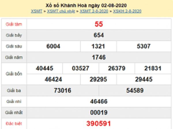 Nhận định KQXSKH- xổ số khánh hòa thứ 4 ngày 05/08 chuẩn xác