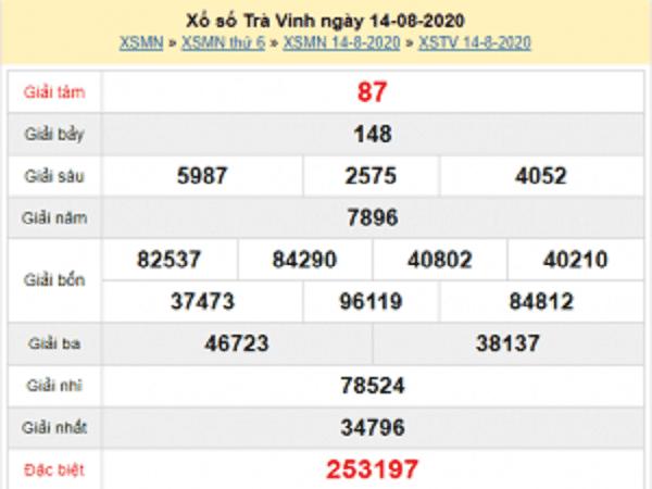 Soi cầu xổ số trà vinh- KQXSTV thứ 6 ngày 21/08/2020 của các cao thủ