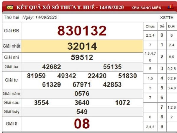 Soi cầu KQXSTTH ngày 21/09 - Soi cầu xổ số thừa thiên huế thứ 2