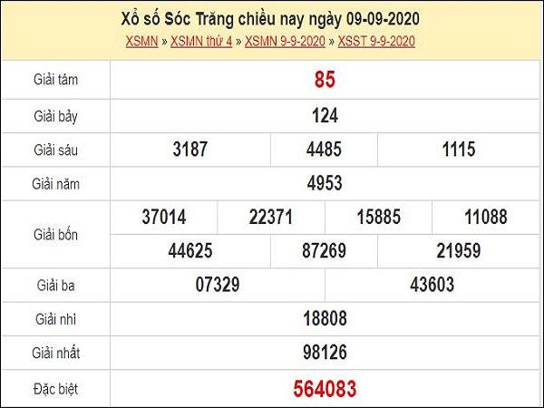 Nhận định XSST 16/9/2020