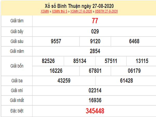 Thống kê KQXSBT- xổ số bình thuận thứ 5 ngày 03/09/2020