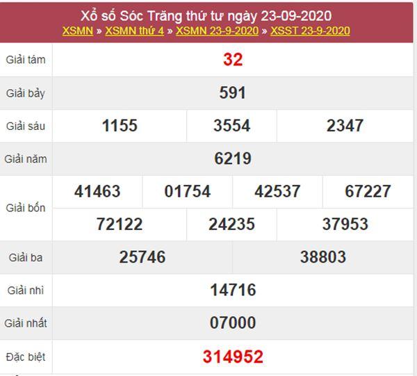 Nhận định KQXS Sóc Trăng 30/9/2020 thứ 3 cực chuẩn