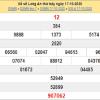 Thống kê KQXSLA ngày 24/10/2020- xố số long an chi tiết