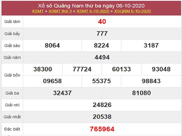 Tổng hợp phân tích KQXSQN ngày 13/10/2020- xổ số quảng nam