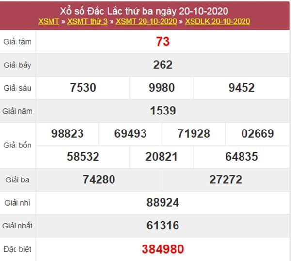 Nhận định KQXS ĐăkLắc 27/10/2020 thứ 3 chính xác nhất
