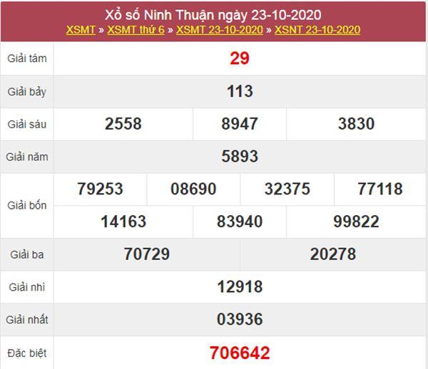 Phân tích XSNT 30/10/2020 chốt KQXS Ninh Thuận thứ 6