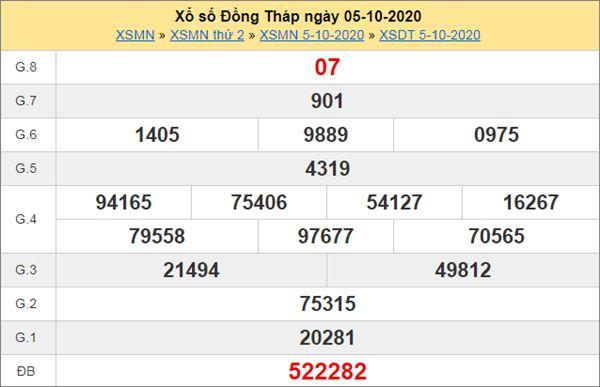 Thống kê XSDT 12/10/2020 chốt lô VIP Đồng Tháp thứ 2