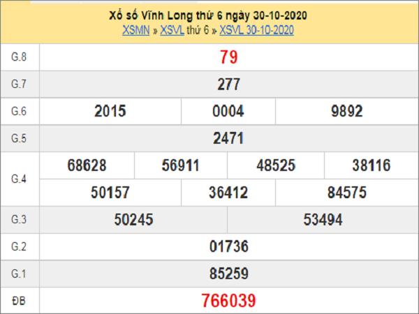 Thống kê XSVL ngày 06/11/2020- xổ số vĩnh long chi tiết