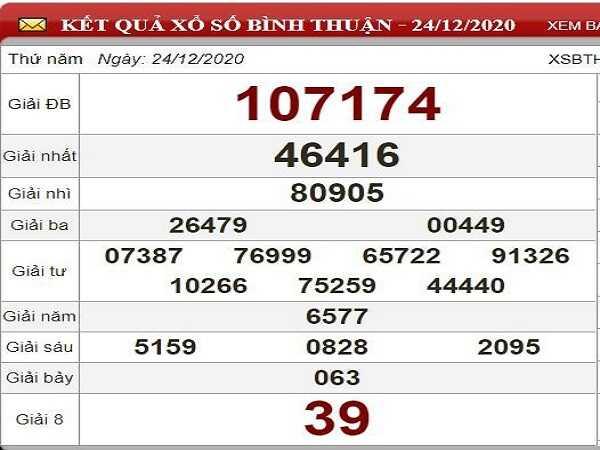 Nhận định KQXSBT ngày 31/12/2020- xổ số bình thuận cụ thể
