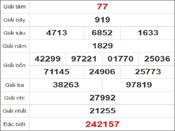 Quay thử xổ số Bình Thuận ngày 24 tháng 12 năm 2020
