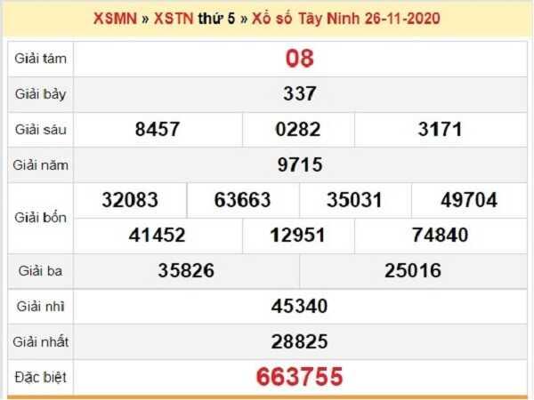 Tổng hợp dự đoán XSTN ngày 03/12/2020- xổ số tây ninh