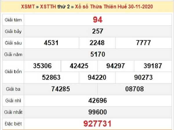 Phân tích XSTTH ngày 07/12/2020- xổ số thừa thiên huế cụ thể