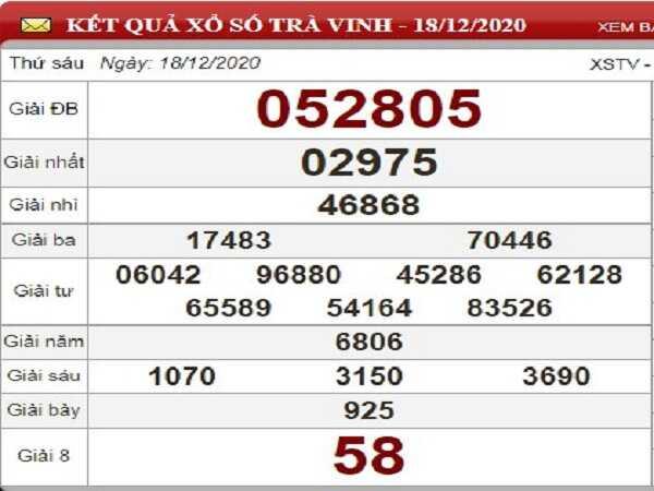 Tổng hợp dự đoán KQXSTV ngày 25/12/2020- xổ số trà vinh