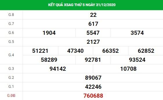 Soi cầu dự đoán XS An Giang Vip ngày 07/01/2021