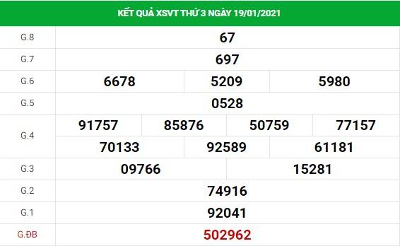Soi cầu dự đoán XS Vũng Tàu Vip ngày 26/01/2021
