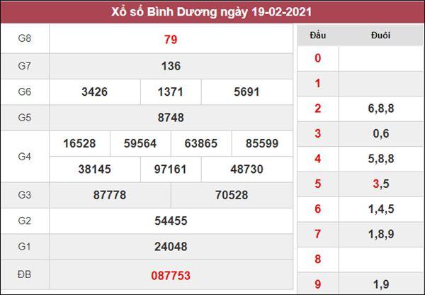 Dự đoán XSBD 26/2/2021 chốt KQXS Bình Dương thứ 6
