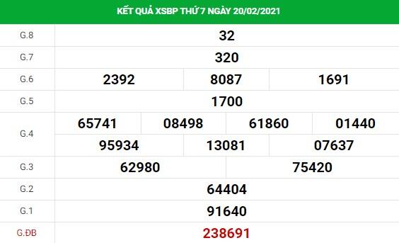 Soi cầu dự đoán XS Bình Phước Vip ngày 27/02/2021